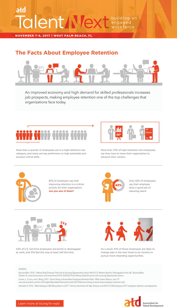 ATD TalentNext Retention Infographic