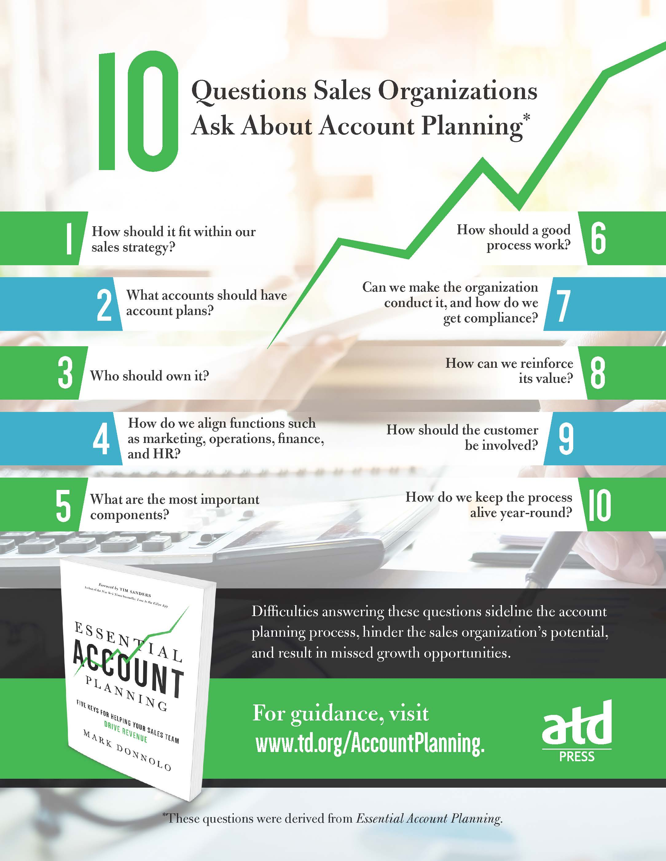 ATD-Account Planning-Infographic
